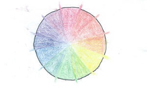 Color pencil index card color wheel